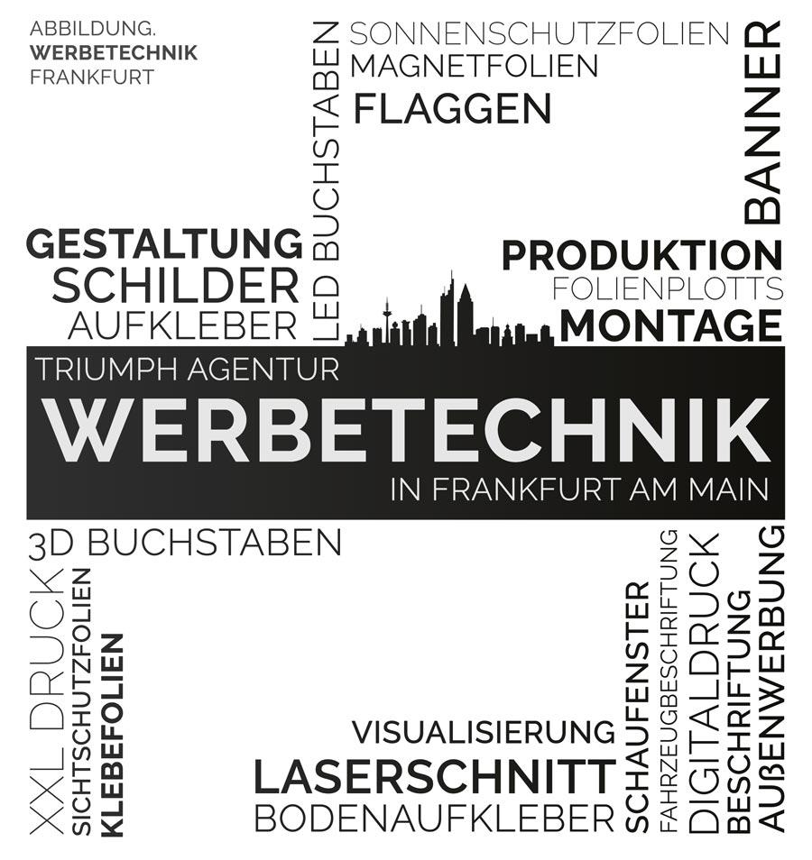 Plakative Darstellung von diversen Werbetechnik Leistungen in Frankfurt wie Laserschnitt Montage Banner und mehr komplett schwarz
